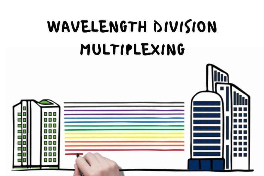Wavelength Division Multiplexing connecting two points over one pair of fiber